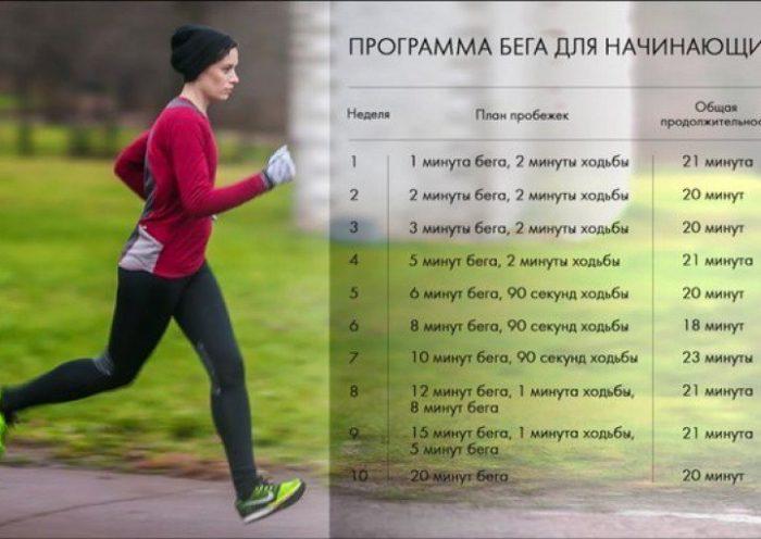 План тренировок  по бегу